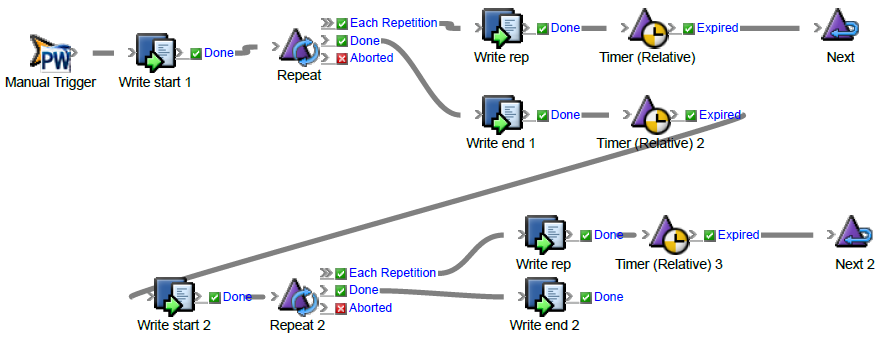 Examples Of Using Limiting Rule Set Concurrency